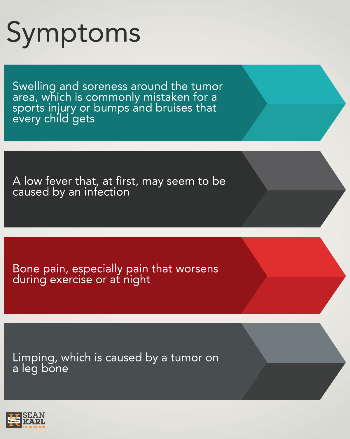 Symptoms of Ewing's Sarcoma
